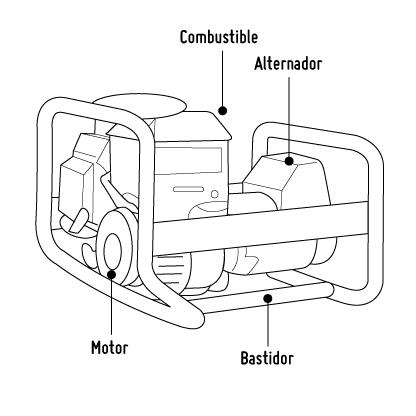Pladur generador de precios top generador de gas kipor va - Precio de generadores ...